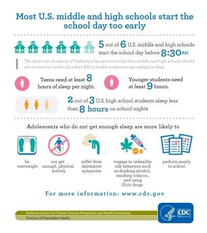 CDC -- 2015 Infograph